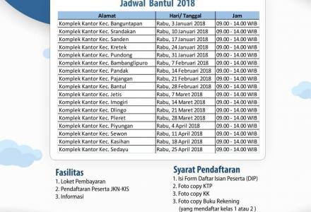 Daftar Jaminan Kesehatan BPJS Goes To Kecamatan